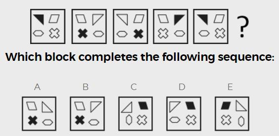 Cubiks Logic test, verschillende soorten kubussen met figuren erin.